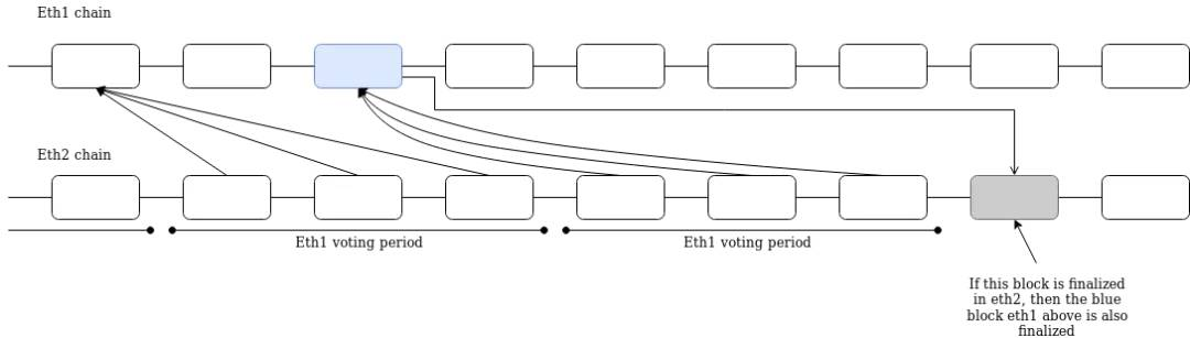 路径B示意图