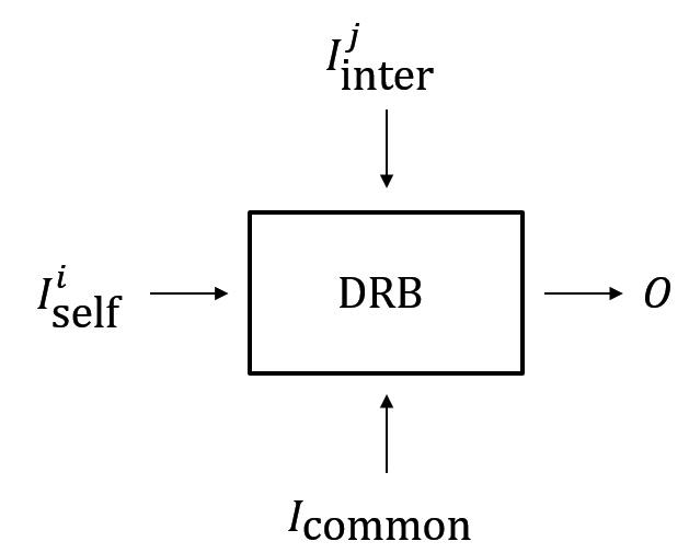 随机数协议的抽象模型