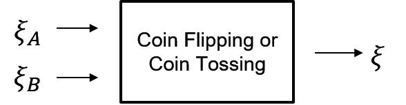 抛硬币协议 Coin-Flipping 或 Coin-Tossing 协议