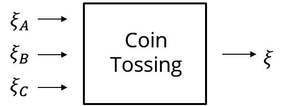 图 7:Coin Tossing 抛硬币协议