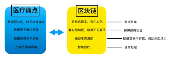 【行业应用报告】<a href=