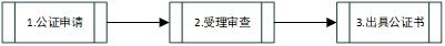 【行业应用】<a href=