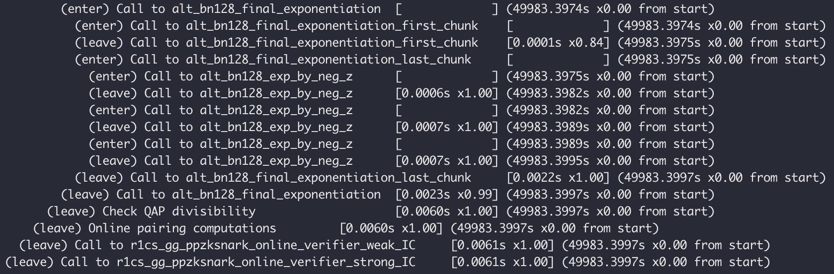 零知识证明 Learn by Coding:libsnark 入门篇