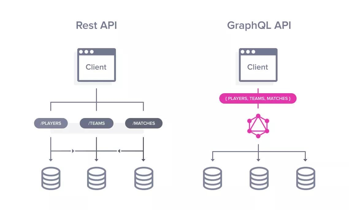 [译] 使用 TheGraph 完善Web3 事件数据检索