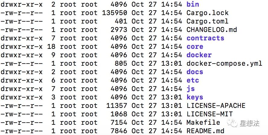 L2 - zkSync源代码导读