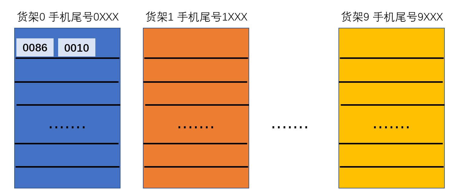 image20200401152929814.png