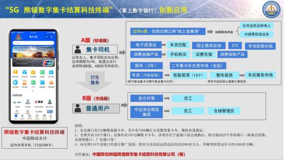 熊锚5G智能结算终端 ——携手浙江移动,共建宁波舟山港数字集卡物流应用生态