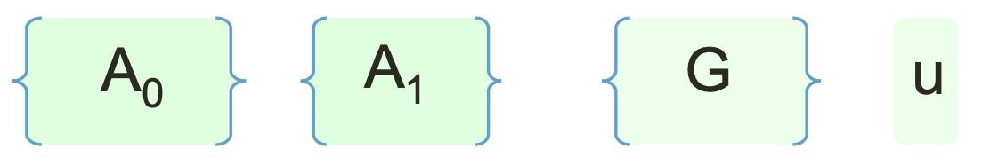 格密码学进阶之四:更高效率的IBE(ABB10)