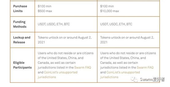 Swarm(BZZ)公募于今日在CoinList上开启