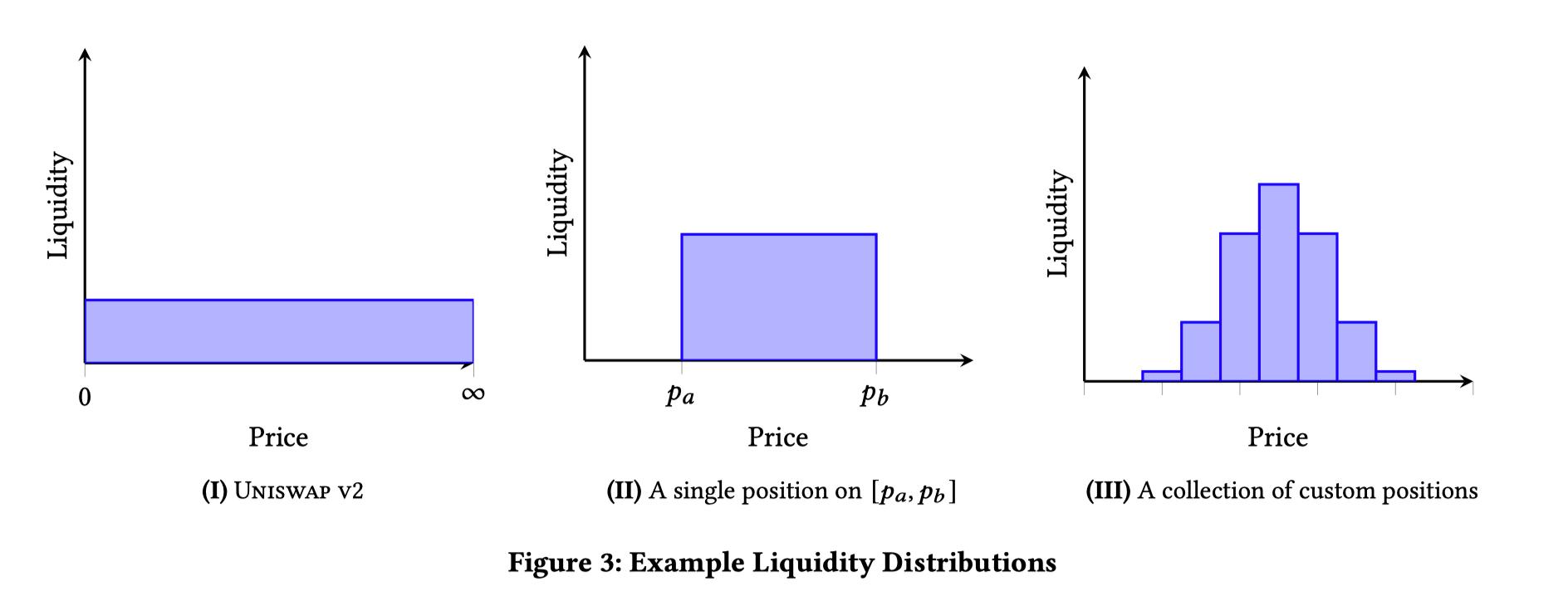 understanding07liquiditydistribution.png