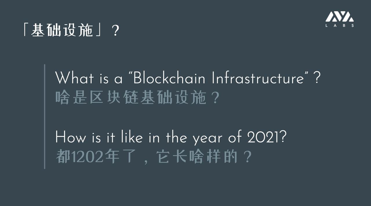 Ted Yin | 2021 年的<a href=