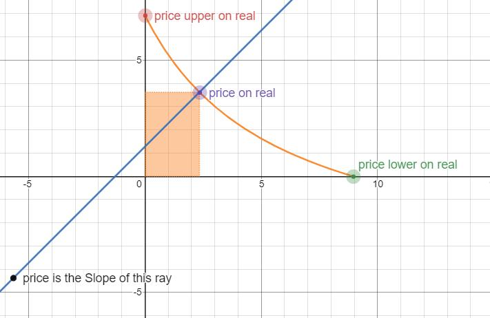 understanding03realliquidity.png