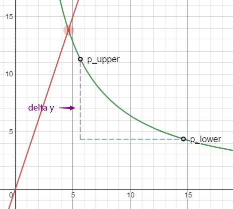 understanding05p_on_left.png