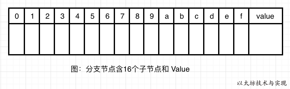 详解<a href=