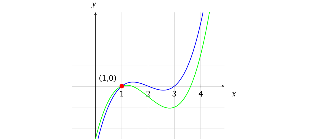 彻底读懂零知识证明及其实现方法:解析zk-SNARK